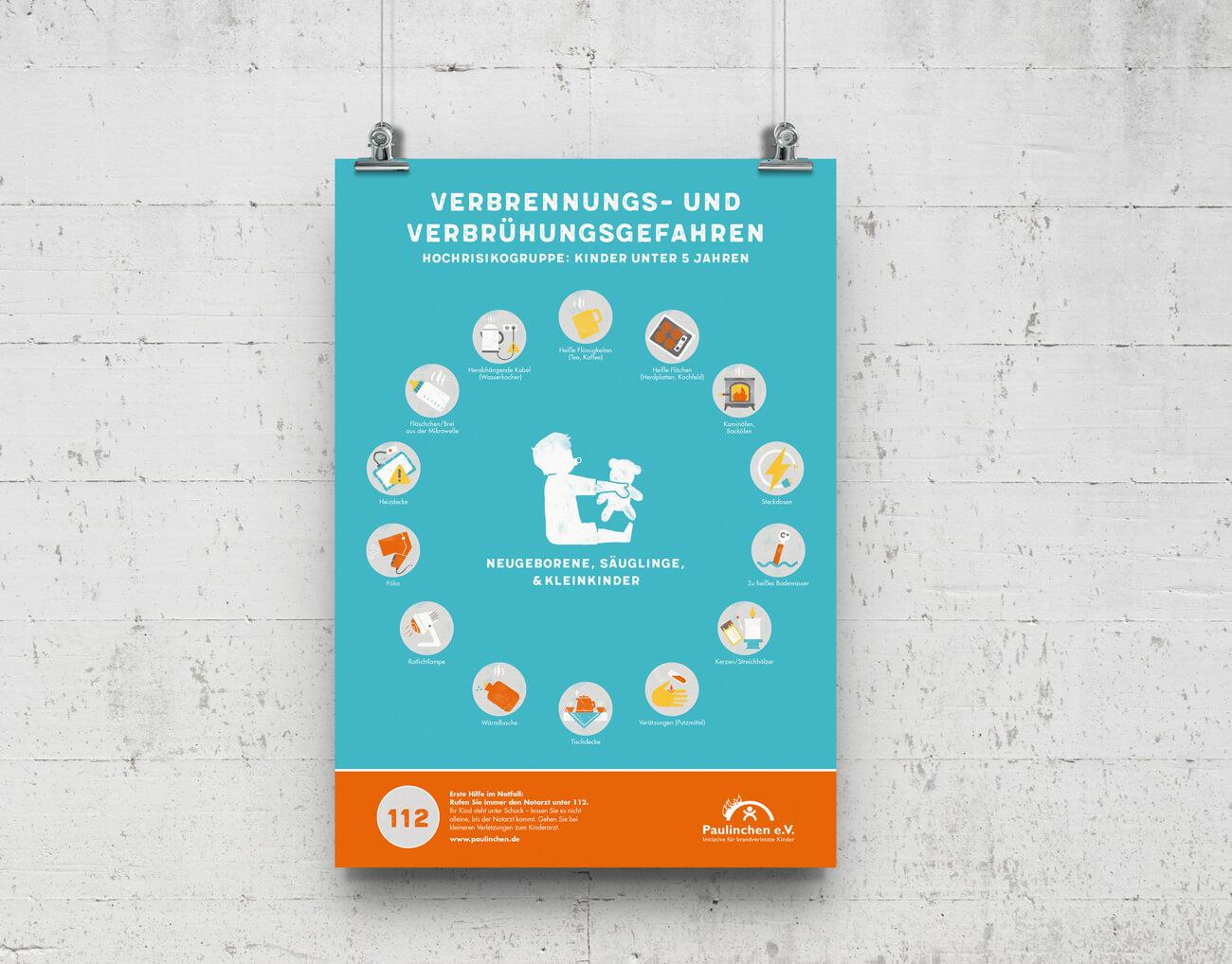 Paulinchen e.V. Initiative für brandverletzte Kinder und Jugendliche Plakat Prävention